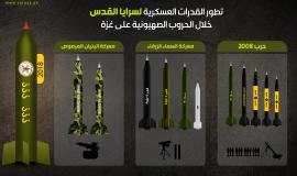 تطور القدرات العسكرية