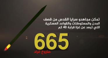 موشن جرافيك.. الحصاد الجهادي للبنيان المرصوص